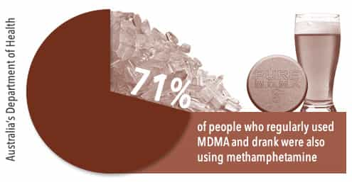 alcohol and mdma