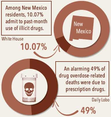 abuse in new mexico