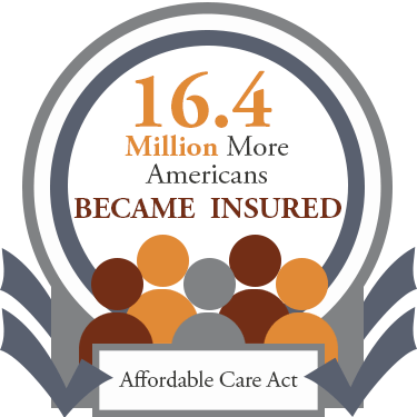 affordable care act covered stats