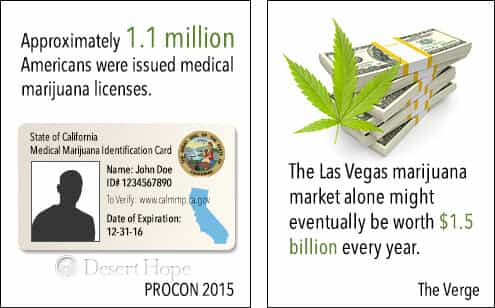 medical marijuana and business