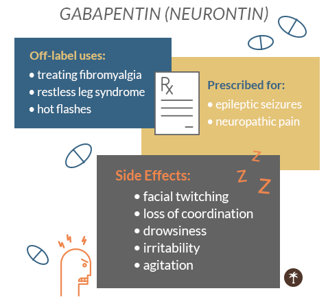 Gabapentin Drug Guide - Desert Hope