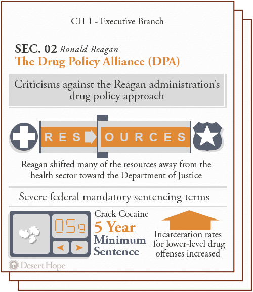 the drug policy alliance criticisms against the reagan administration's drug policy approach