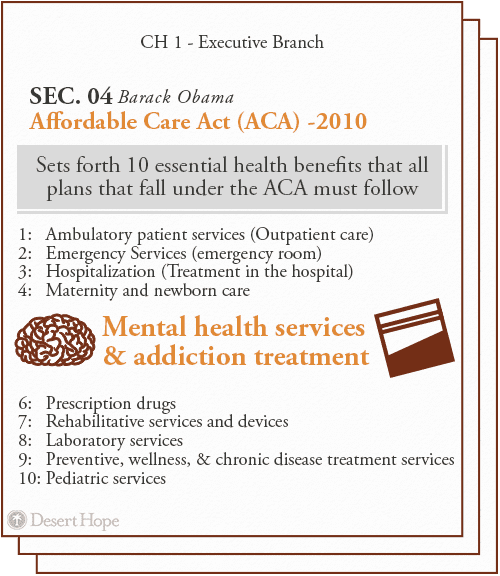 affordable care act (ACA) 2010