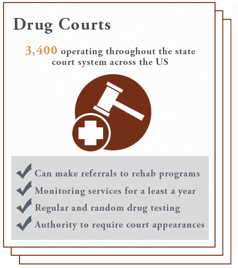 3,400 operating drug courts throughout the state court system across the United States can make referrals to rehab programs