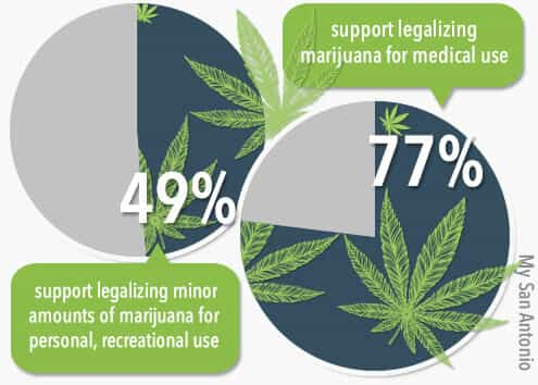 marijuana_legalization