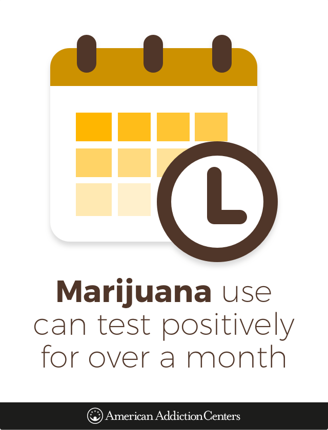 Marijuana can stay in your system for up to a month