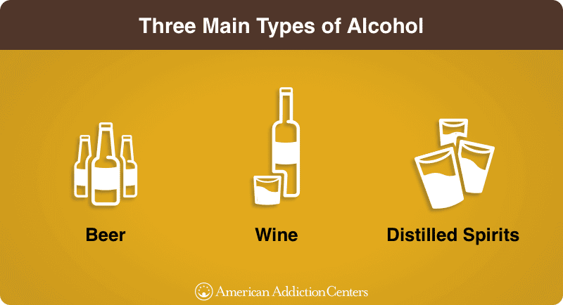 Three Main Types of Alcohol