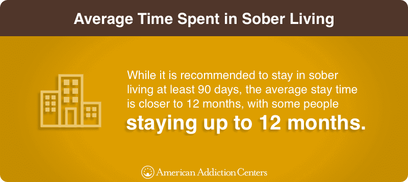 Average Time Spent in Sober Living