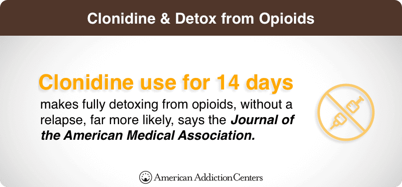 Clonidine & Detox from Opioids