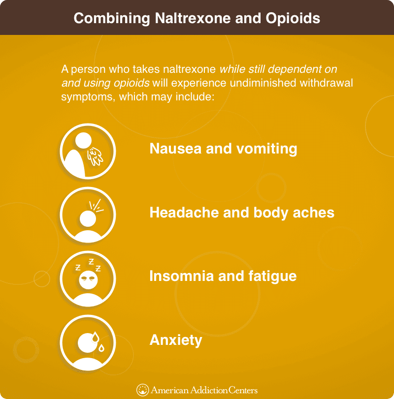 Combining Naltrexone and Opioids