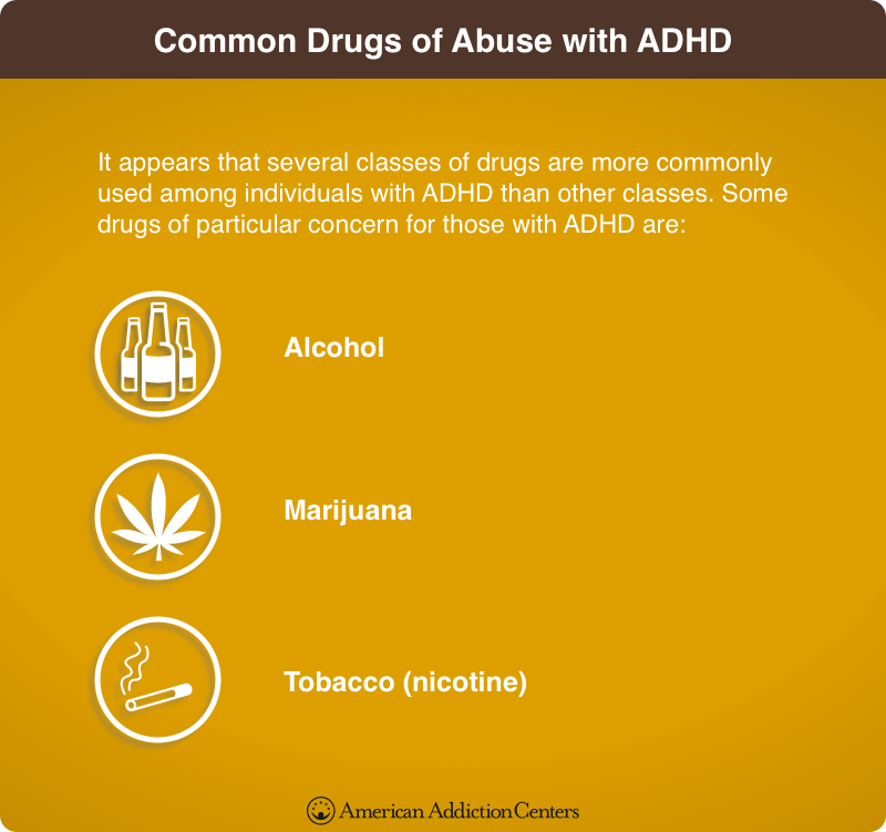 Common Drugs of Abuse with ADHD
