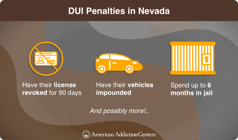 DUI Penalties nevada