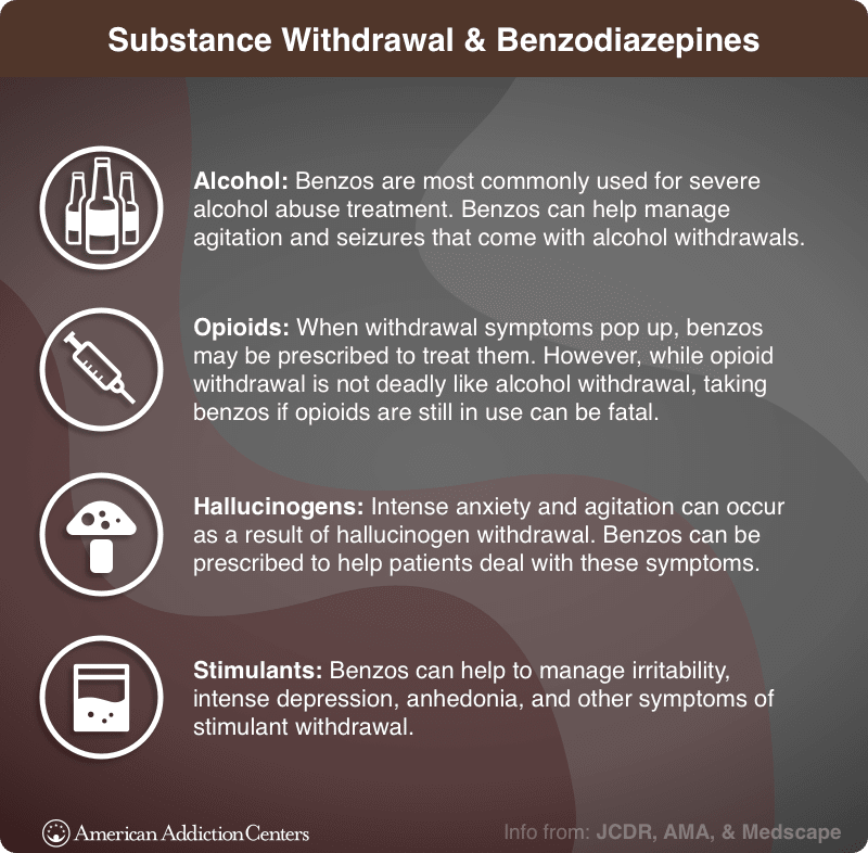 Substance Withdrawal & Benzodiazepines