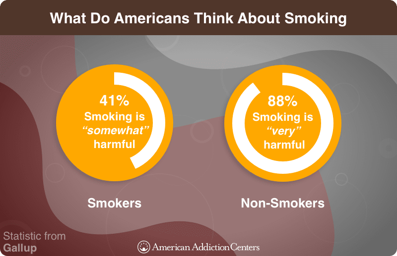 Opinion on Smoking Survey