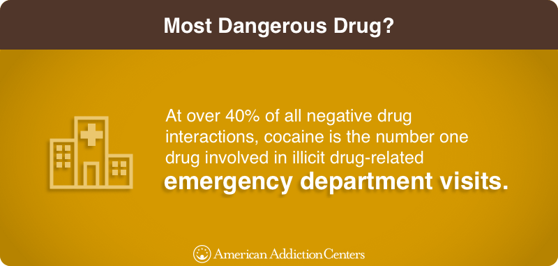 Cocaine Most Dangerous Drug
