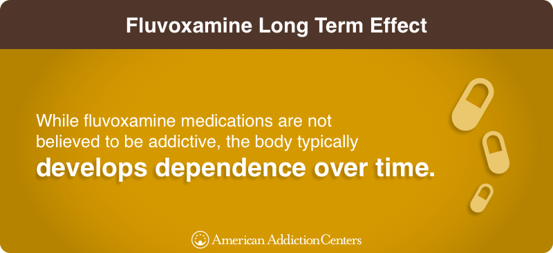 Fluvoxamine Long Term Effect