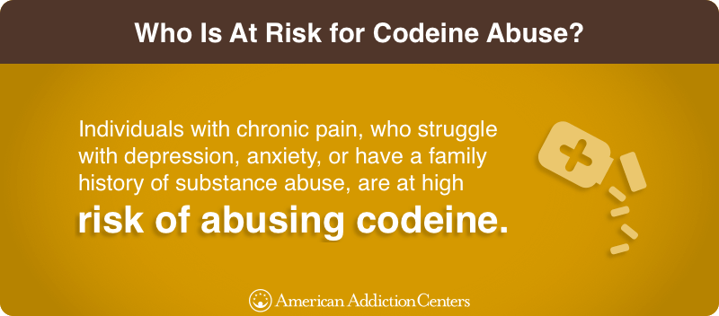Who Is At Risk for Codeine Abuse