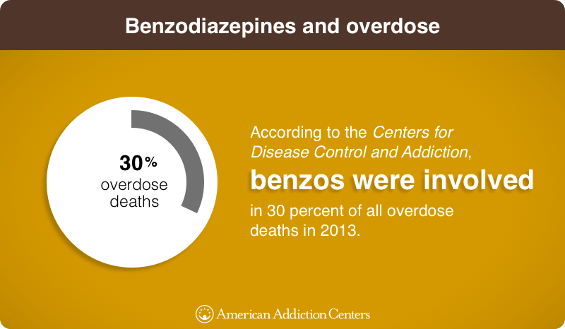 benzodiazepines and overdose